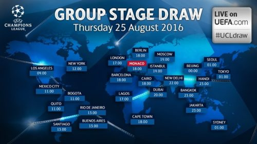 Orari sorteggio Champions League