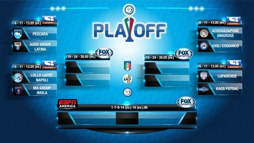 C5 Playoff Serie A