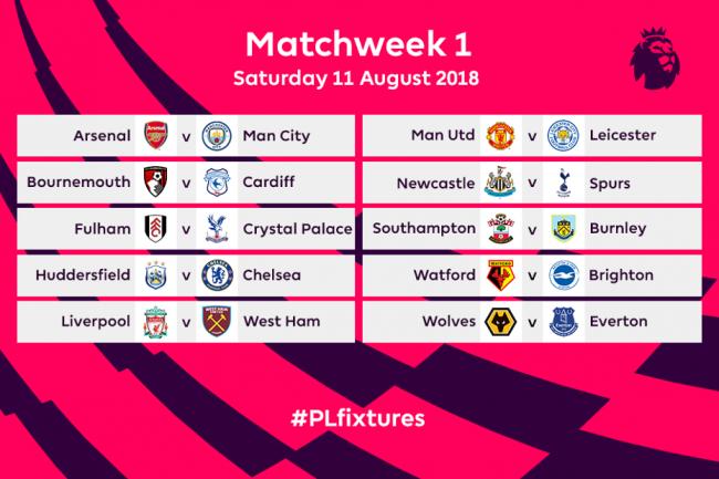 Premier League 2018/2019 - La presentazione della prima giornata