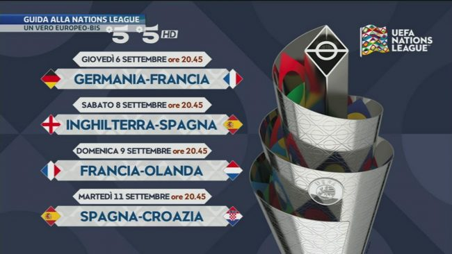 UEFA Nations League - La programmazione televisiva in Italia