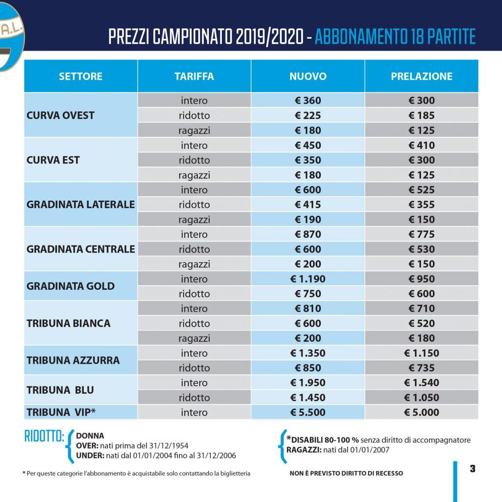 Abbonamenti SPAL 2019 - 2020: prezzi ed informazioni