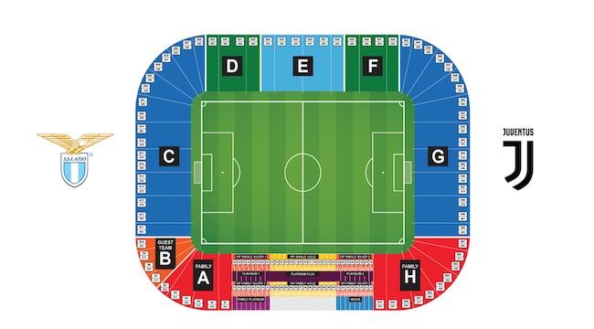 stadio supercoppa italiana 2019-2020