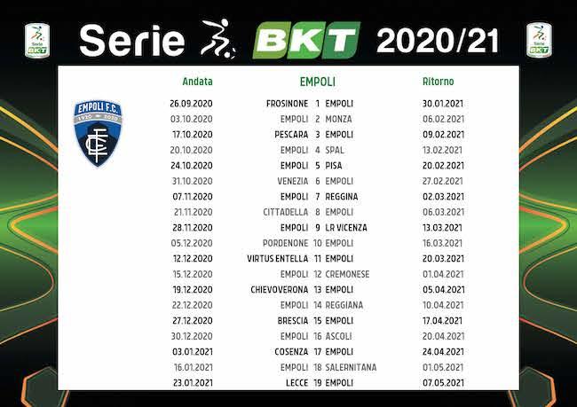Calendario Empoli 2020/2021: tutte le partite