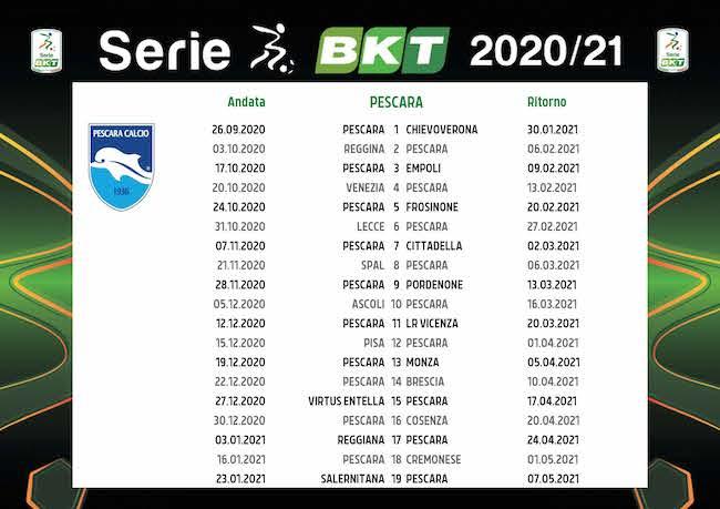 Calendario Pescara 2020/2021: tutte le partite