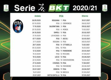Calendario Pisa 2020/2021: tutte le partite