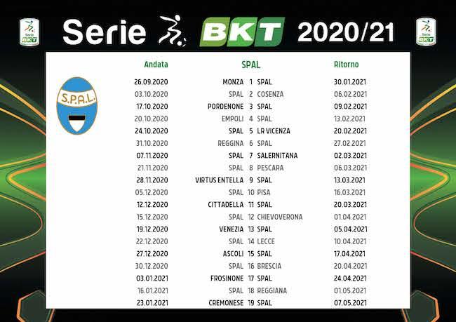 Calendario SPAL 2020/2021: tutte le partite | Calciomagazine