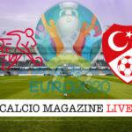 Svizzera Turchia Euro 2020 cronaca diretta live risultato in tempo reale