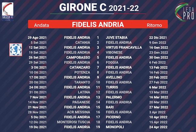 calendario andria 2021-2022