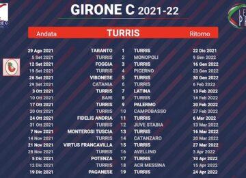 calendario turris 2021-2022