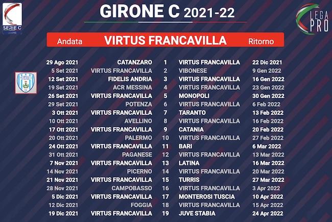 calendario virtus francavilla 2021-2022