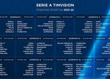 serie a timvision 2021-2022